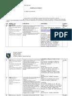 Guía n1 U1