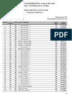 Clasificare Finala 20112011 Tgmures Locuri Medicina