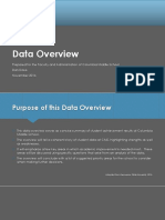 davis dan data overview