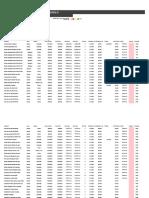 Programación de Actividades ( 31-08-2016 a 05-10-2016 )