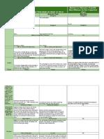 btrent monsters vs  dinosaurs  scientific moral dilemma project - comparison chart - sheet1