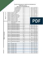 Programacion Tentativa de Cursos de Matematicas 2015-2