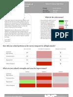 Lehman HS Survey