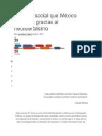 La Crisis Social Que México Adoptó a Gracias Al Neoliberalismo