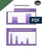 Post Questionnaire Graphs Final
