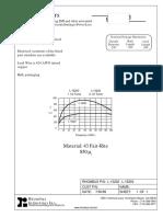 EMI Bead Inductors - Datasheet