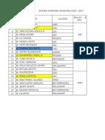 Jadwal Jaga Internsip 2016