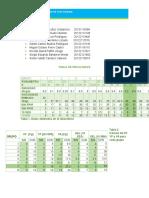 Informe 4 - Viscosidad Fann 2