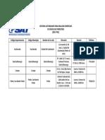 Direcciones_de_Centros_para_realizar_Expertajes.pdf