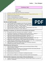 Budget Estimates for 2017-18 (New Proformas HEC-101 to 114) - Changed - Copy - Copy