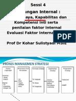 3 Faktor Internal