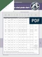 Tabela Aço Inox.pdf