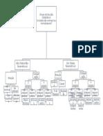 Árvore de Decisão - Estatística