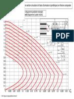 abaquesm-nseloneurocode2-.pdf