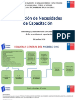 Modelo_DNC_2.0.pdf