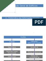 Concepcao de Edificios - Problematica Das Deformacoes Impostas.ppsx