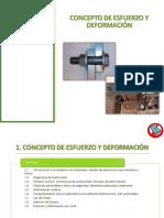 Concepto y ejercicios de esfuerzo y deformación.