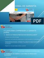 Presentación GARANTÍA JUVENIL
