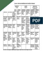 Tipos Psicológicos de Jung – Efeitos Das Preferências Em Situações de Trabalho