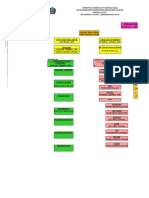 Struktur Organisasi Puskesmas Lelei Kecamatan Kayoa