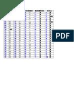 CFS_B1_2011 GABARITO.pdf