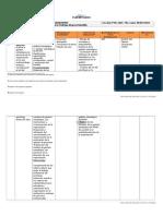 Plan de Clases Gestion de Personas y Organizaciones. Teorico.resultados de Aprendizaje