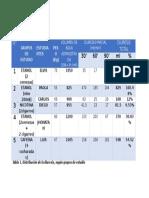 REULTADOS-ADH.docx