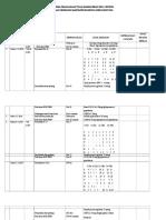Agenda Pelaksanaan Tugas Harian Bidan Pkm Cinunuk Apri 2014