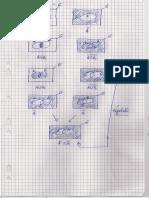Probabilité conditionnelle schéma A B inter union