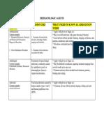 Antibiotics-AntiInfectives 2
