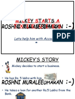 Mickeystartsatextilebusinessaccontacyppt 150824161312 Lva1 App6891