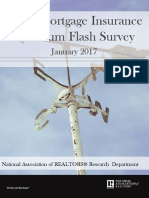 FHA Mortgage Insurance Premium Flash Survey
