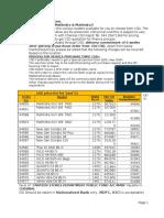 Copy of Junel'15 CSD Pricelist & Procedure