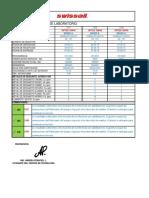 Analisis de Aceite1557-1559