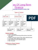 53_sources of Long Term Finance - Shares, Debentures
