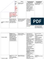 Planin-Functie-de-Nevoi-Afectate.doc