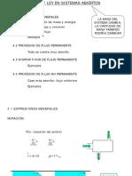 4_TERMOT_1aLEY_SISTEMAS_ABIERTOS_2010_11.pdf