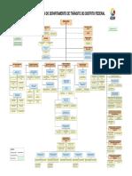 organograma2014.pdf