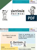 Curriculo Nacional-consueduca Taller 1 (1)