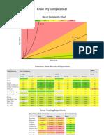 Complexity_Cheatsheet.pdf
