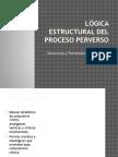 Lógica Estructural Del Proceso Perverso