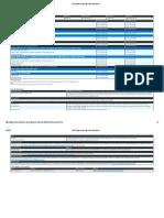 Click Business Energy Price Fact Sheet - AusNet Residential (Market Offer)