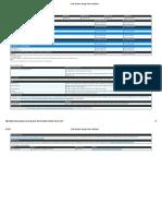 Click Business Energy Price Fact Sheet - Jemena Business (Market Offer)