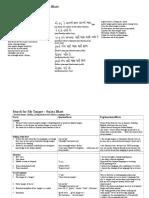 Bhatt-revision-notes.doc