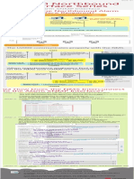 OSS Information Gateway 2016 Issue 06 (U2000 Poster U2000 Northbound Alarm SNMP Interface)