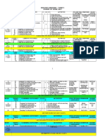 Form 5 Scheme of Work 2017