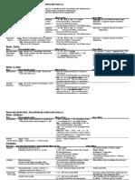 Pharmacology Cardiovascular Drugs
