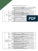(Rubrik) Senarai Semaka Instrumen Pengesanan Model Sekolah 21st Century