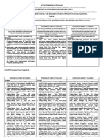 3. Matriks Perbandingan Permendagri Hibah Bansos