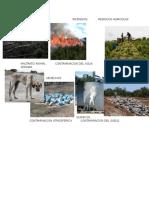 Deforestacionincendiosresiduos Agricolas